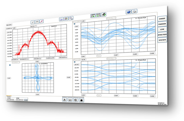 Optical Complex Spectrum Analyzer Measurement