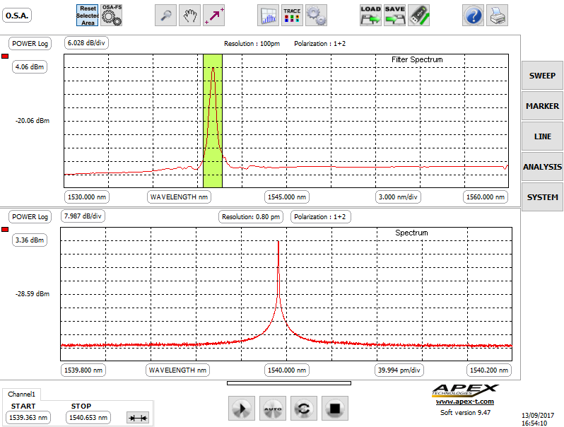 High resolution optical spectrum analyzer - APEX Technologies